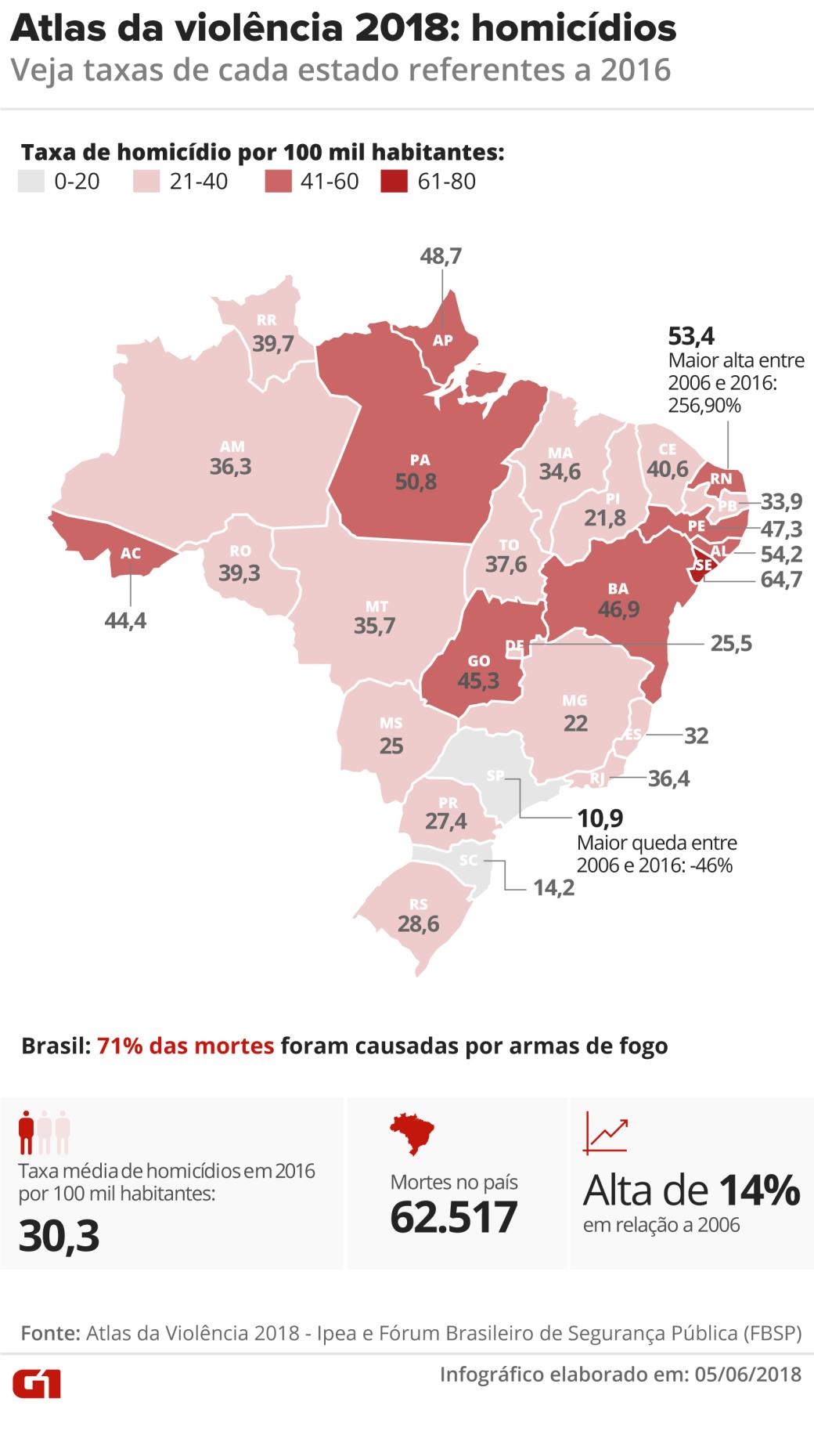 atlas-violencia-taxas-homicidio-v2.png