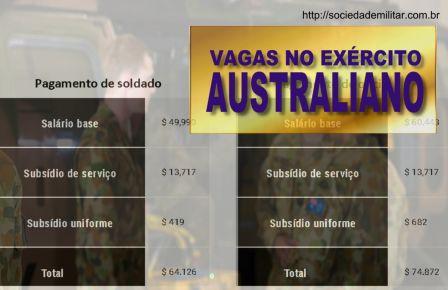 exercito-australia-vagas.jpg